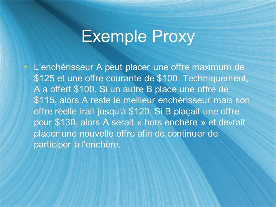 Exemple Proxy Lenchérisseur A peut placer une offre maximum de $125 et une offre courante de $100. Techniquement, A a offert $100. Si un autre B place