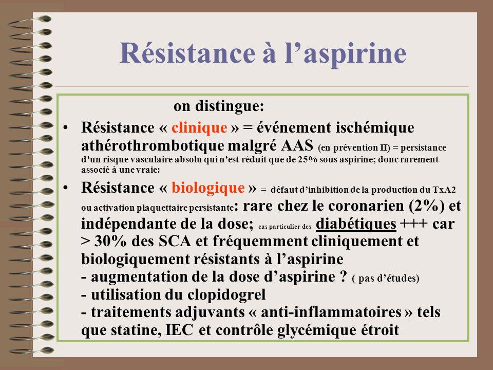 Résistance à laspirine on distingue: Résistance « clinique » = événement ischémique athérothrombotique malgré AAS (en prévention II) = persistance dun
