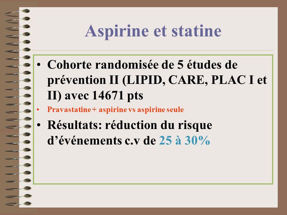 Aspirine et statine Cohorte randomisée de 5 études de prévention II (LIPID, CARE, PLAC I et II) avec 14671 pts Pravastatine + aspirine vs aspirine seu
