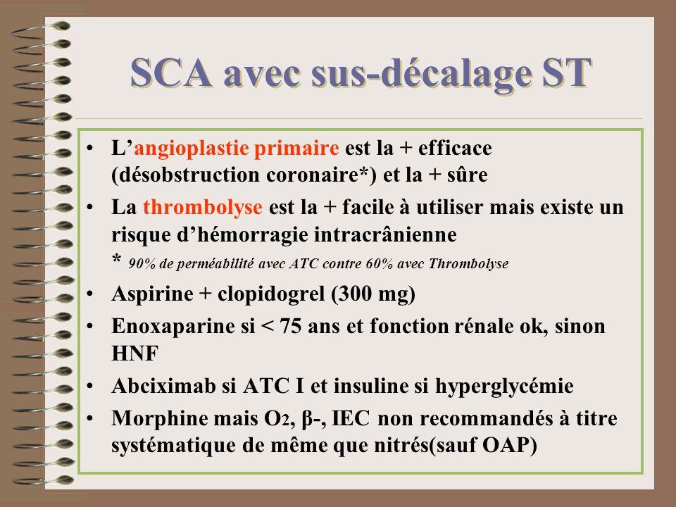 SCA avec sus-décalage ST Langioplastie primaire est la + efficace (désobstruction coronaire*) et la + sûre La thrombolyse est la + facile à utiliser m