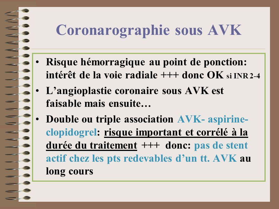 Coronarographie sous AVK Risque hémorragique au point de ponction: intérêt de la voie radiale +++ donc OK si INR 2-4 Langioplastie coronaire sous AVK