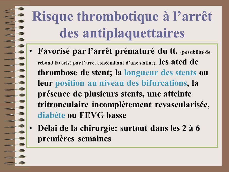 Risque thrombotique à larrêt des antiplaquettaires Favorisé par larrêt prématuré du tt. (possibilité de rebond favorisé par larrêt concomitant dune st