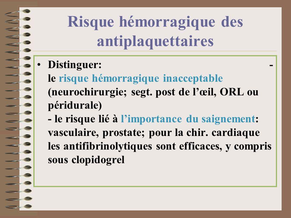 Risque hémorragique des antiplaquettaires Distinguer: - le risque hémorragique inacceptable (neurochirurgie; segt. post de lœil, ORL ou péridurale) -