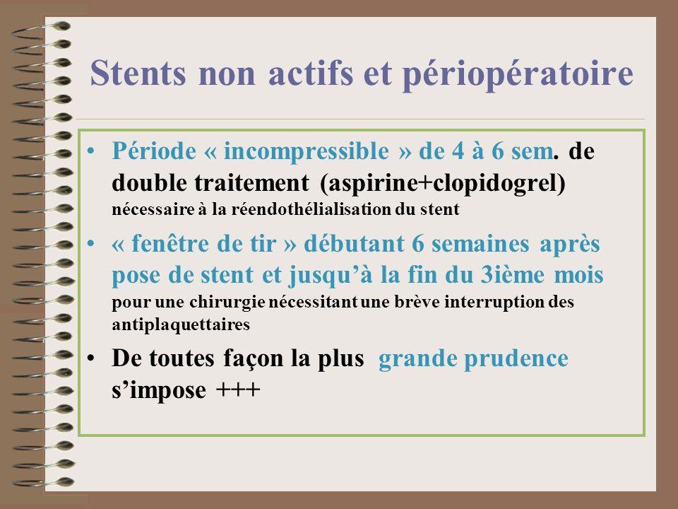 Stents non actifs et périopératoire Période « incompressible » de 4 à 6 sem. de double traitement (aspirine+clopidogrel) nécessaire à la réendothélial