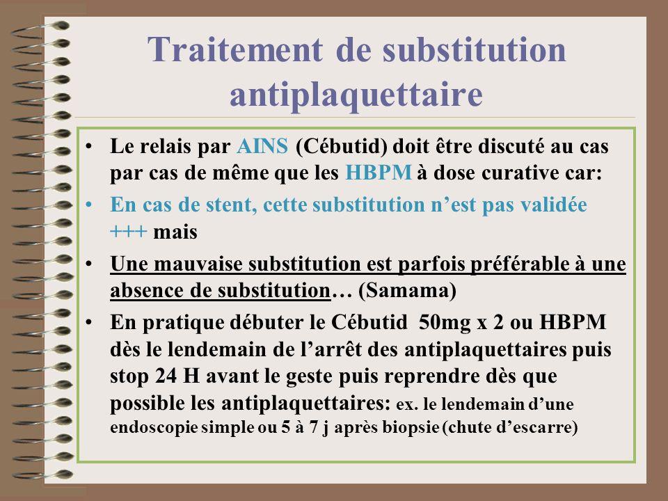 Traitement de substitution antiplaquettaire Le relais par AINS (Cébutid) doit être discuté au cas par cas de même que les HBPM à dose curative car: En
