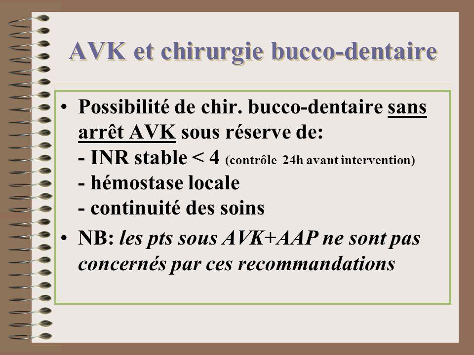 AVK et chirurgie bucco-dentaire Possibilité de chir. bucco-dentaire sans arrêt AVK sous réserve de: - INR stable < 4 (contrôle 24h avant intervention)