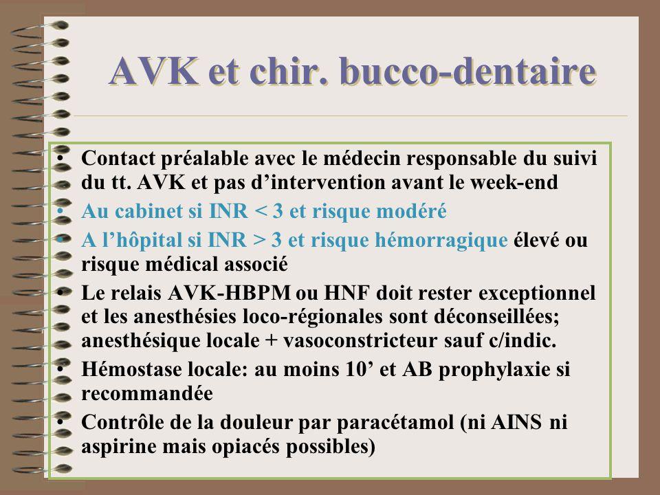 AVK et chir. bucco-dentaire Contact préalable avec le médecin responsable du suivi du tt. AVK et pas dintervention avant le week-end Au cabinet si INR