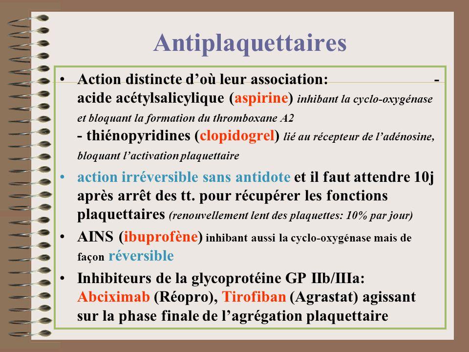 Antiplaquettaires Dipyridamole: pas defficacité clinique démontrée en monothérapie ASASANTINE LP (200 mg de dipyridamole + 25 mg daspirine) AMM en prévention secondaire des AVC/AIT < 3 mois liés à lathérosclérose NB: attention au vol coronaire et à léventualité de bronchospasmes sous dipyridamole