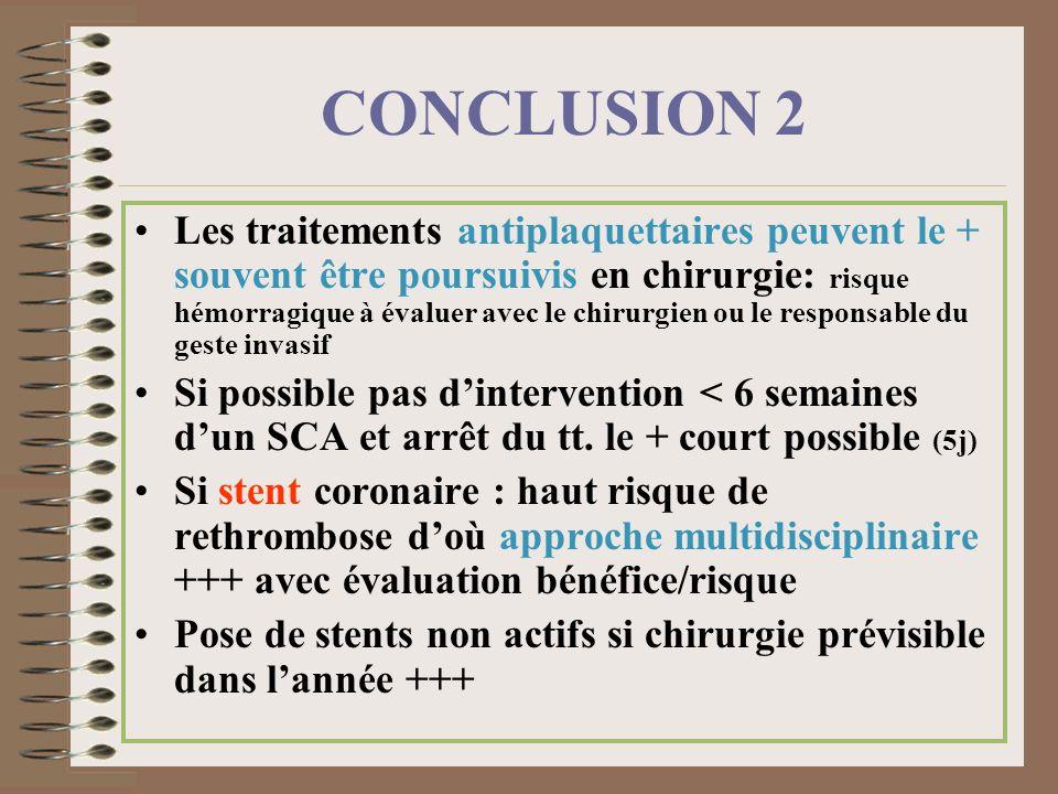 CONCLUSION 2 Les traitements antiplaquettaires peuvent le + souvent être poursuivis en chirurgie: risque hémorragique à évaluer avec le chirurgien ou