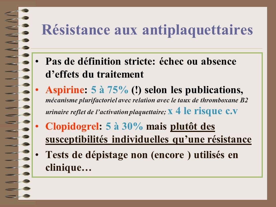 Résistance aux antiplaquettaires Pas de définition stricte: échec ou absence deffets du traitement Aspirine: 5 à 75% (!) selon les publications, mécan
