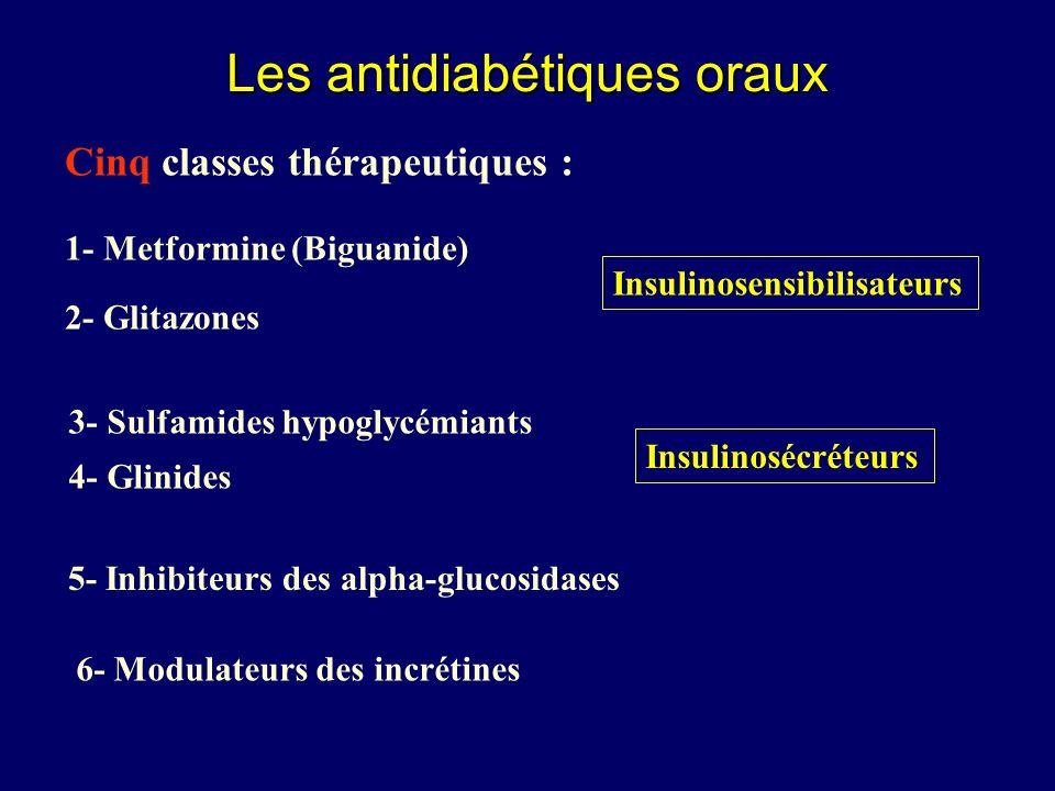 Les antidiabétiques oraux Cinq classes thérapeutiques : 1- Metformine (Biguanide) 2- Glitazones Insulinosensibilisateurs 5- Inhibiteurs des alpha-gluc