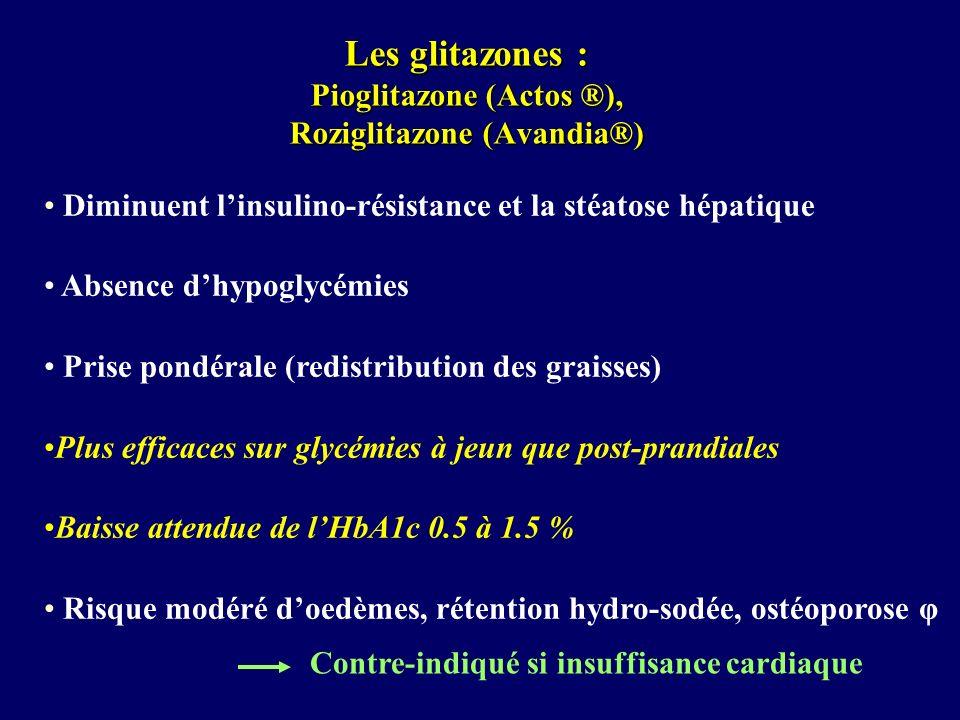 Les glitazones : Pioglitazone (Actos ®), Roziglitazone (Avandia®) Diminuent linsulino-résistance et la stéatose hépatique Absence dhypoglycémies Prise