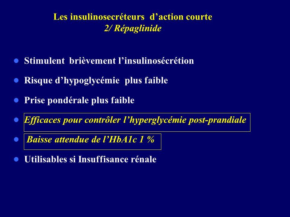 Les insulinosecréteurs daction courte 2/ Répaglinide Stimulent brièvement linsulinosécrétion Risque dhypoglycémie plus faible Prise pondérale plus fai