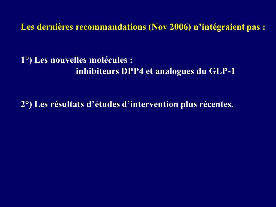 Objectifs non atteints à 6 mois HbA1c > 6,5% Echec dune monothérapie Patients sousMetformine Met Met + Sulfamide Sujet maigre HbA1c > 8 % Glyc AJ et PP élevées Met Met + Glitazone Tour taille élevé Stéatose Met Met + Gliptine Glyc PPélevée HbA1c 7.5 % Surpoids