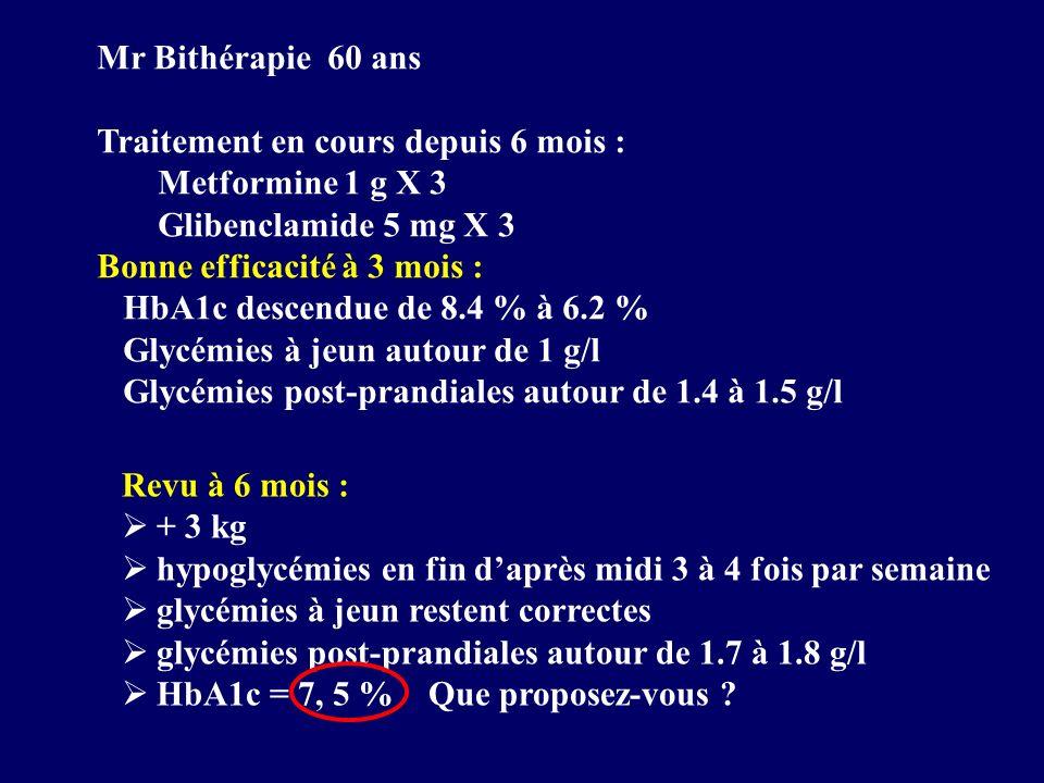 Mr Bithérapie 60 ans Traitement en cours depuis 6 mois : Metformine 1 g X 3 Glibenclamide 5 mg X 3 Bonne efficacité à 3 mois : HbA1c descendue de 8.4