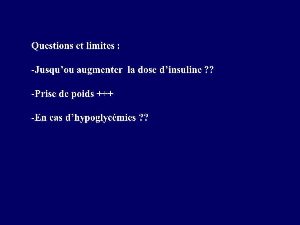 Questions et limites : -Jusquou augmenter la dose dinsuline ?? -Prise de poids +++ -En cas dhypoglycémies ??