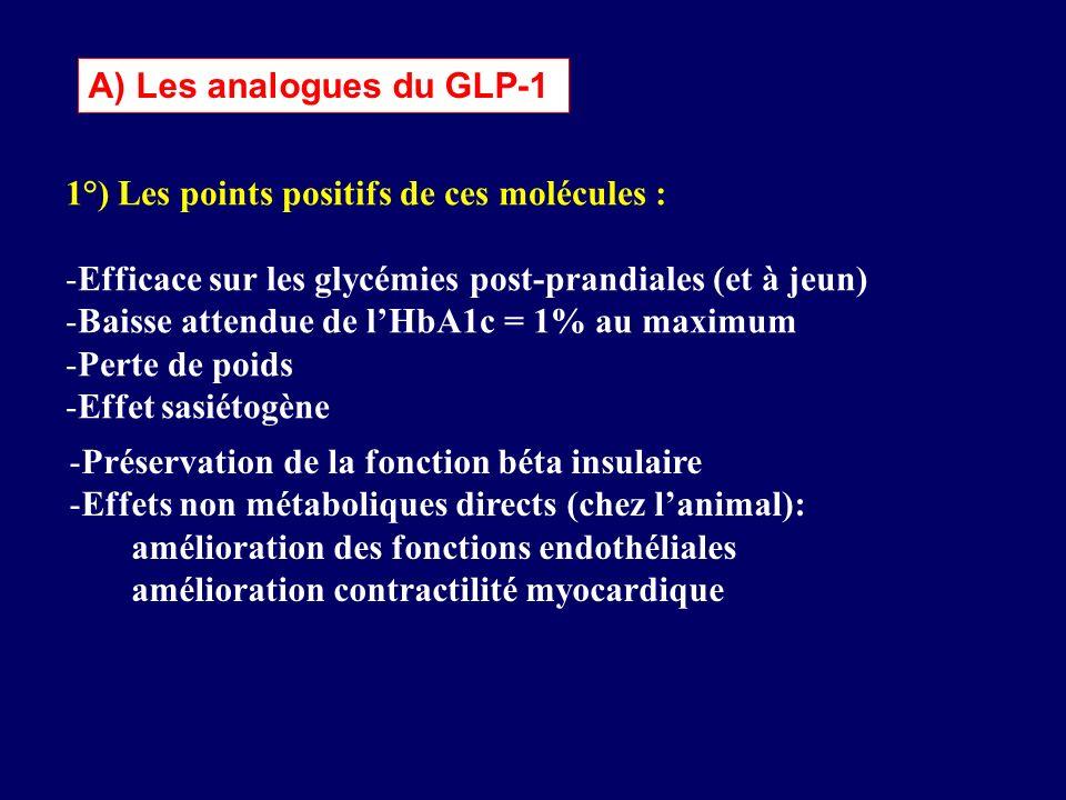 1°) Les points positifs de ces molécules : -Efficace sur les glycémies post-prandiales (et à jeun) -Baisse attendue de lHbA1c = 1% au maximum -Perte d