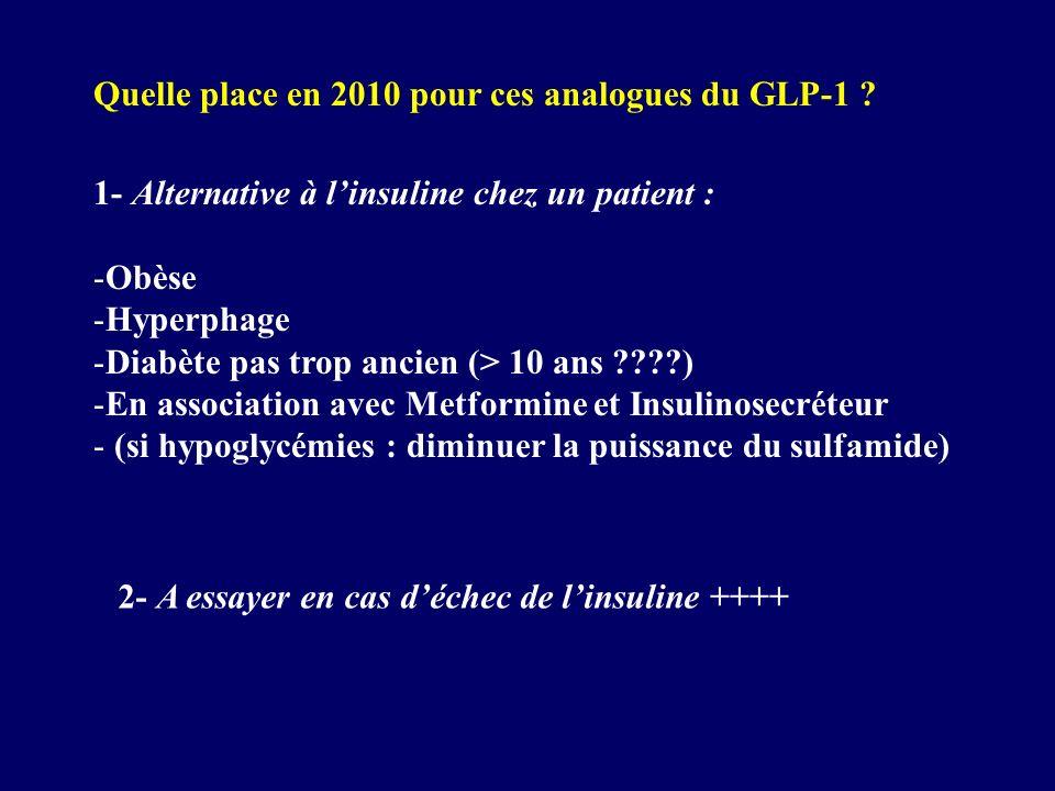 Quelle place en 2010 pour ces analogues du GLP-1 ? 1- Alternative à linsuline chez un patient : -Obèse -Hyperphage -Diabète pas trop ancien (> 10 ans