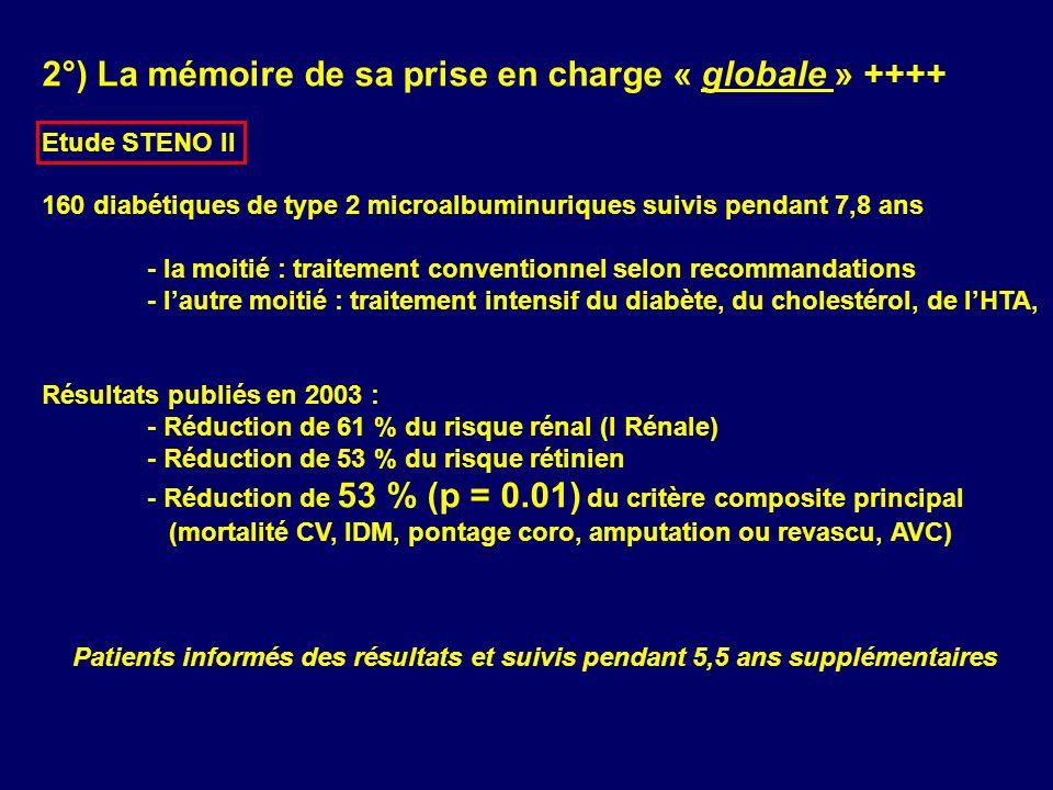 2°) La mémoire de sa prise en charge « globale » ++++ Etude STENO II 160 diabétiques de type 2 microalbuminuriques suivis pendant 7,8 ans - la moitié