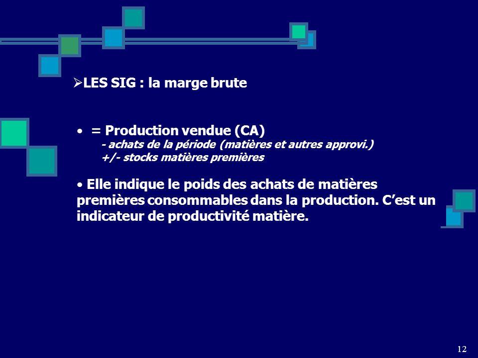 12 LES SIG : la marge brute = Production vendue (CA) - achats de la période (matières et autres approvi.) +/- stocks matières premières Elle indique le poids des achats de matières premières consommables dans la production.