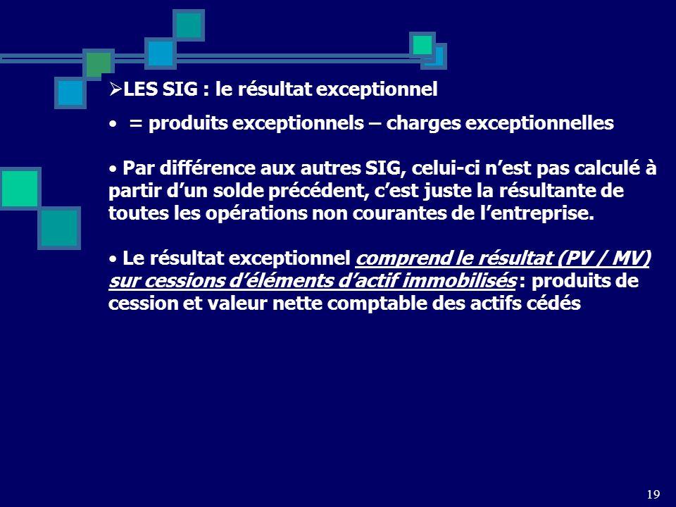 19 LES SIG : le résultat exceptionnel = produits exceptionnels – charges exceptionnelles Par différence aux autres SIG, celui-ci nest pas calculé à partir dun solde précédent, cest juste la résultante de toutes les opérations non courantes de lentreprise.