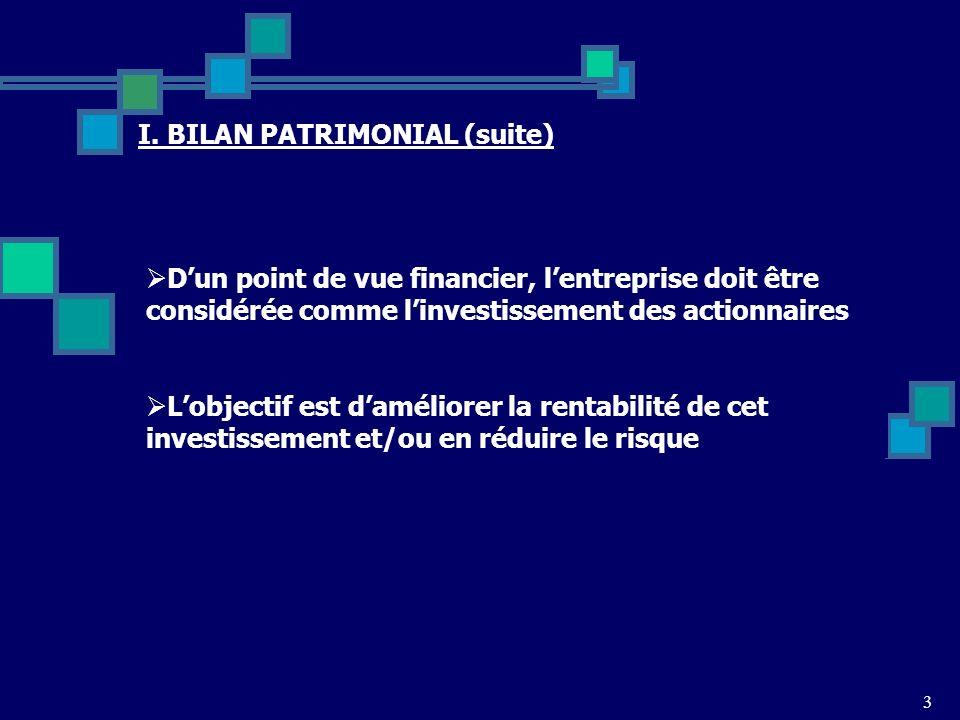 3 I. BILAN PATRIMONIAL (suite) Dun point de vue financier, lentreprise doit être considérée comme linvestissement des actionnaires Lobjectif est damél