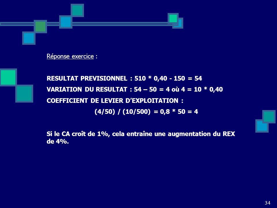 34 Réponse exercice : RESULTAT PREVISIONNEL : 510 * 0,40 - 150 = 54 VARIATION DU RESULTAT : 54 – 50 = 4 où 4 = 10 * 0,40 COEFFICIENT DE LEVIER DEXPLOITATION : (4/50) / (10/500) = 0,8 * 50 = 4 Si le CA croît de 1%, cela entraîne une augmentation du REX de 4%.