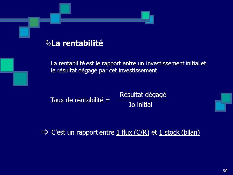 36 La rentabilité La rentabilité est le rapport entre un investissement initial et le résultat dégagé par cet investissement Taux de rentabilité = Résultat dégagé Io initial Cest un rapport entre 1 flux (C/R) et 1 stock (bilan)