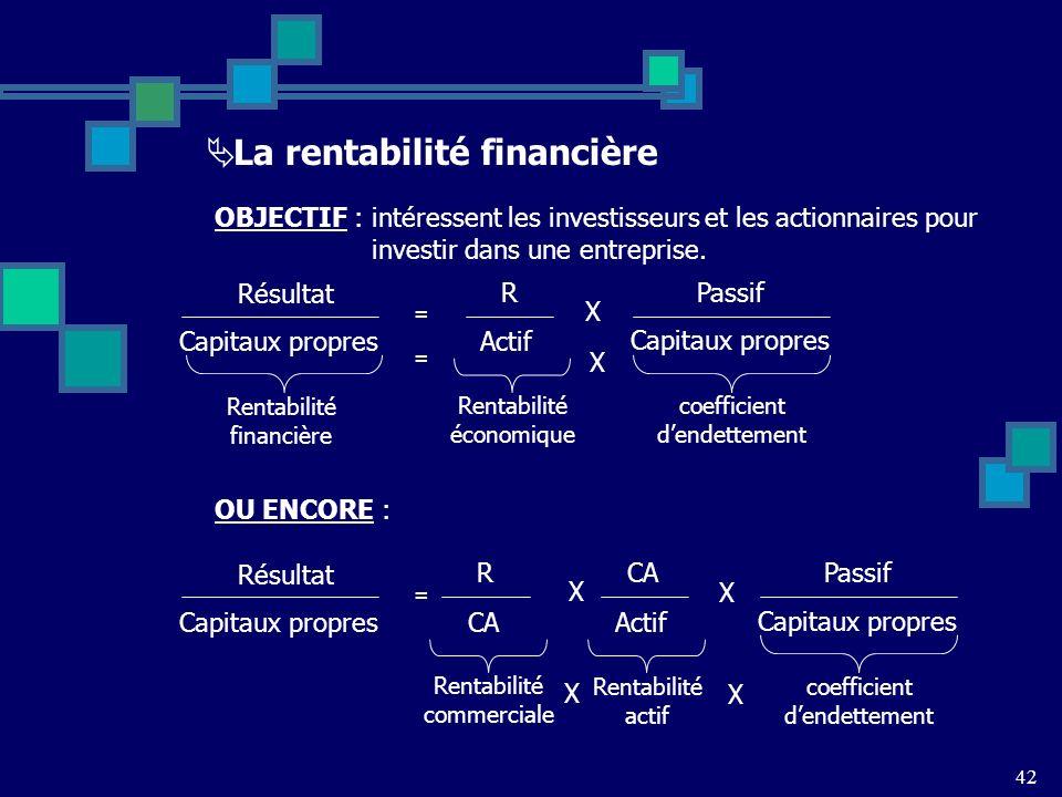 42 La rentabilité financière OBJECTIF : intéressent les investisseurs et les actionnaires pour investir dans une entreprise.