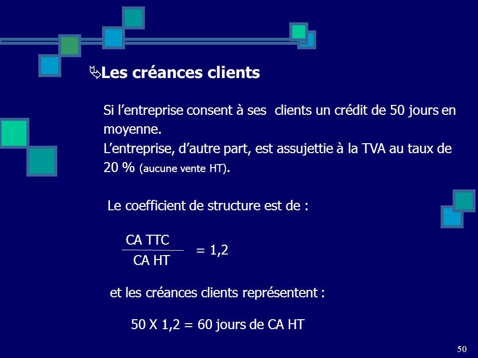 50 Les créances clients Si lentreprise consent à ses clients un crédit de 50 jours en moyenne.