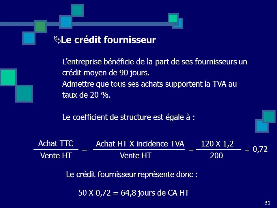 51 Le crédit fournisseur Lentreprise bénéficie de la part de ses fournisseurs un crédit moyen de 90 jours.