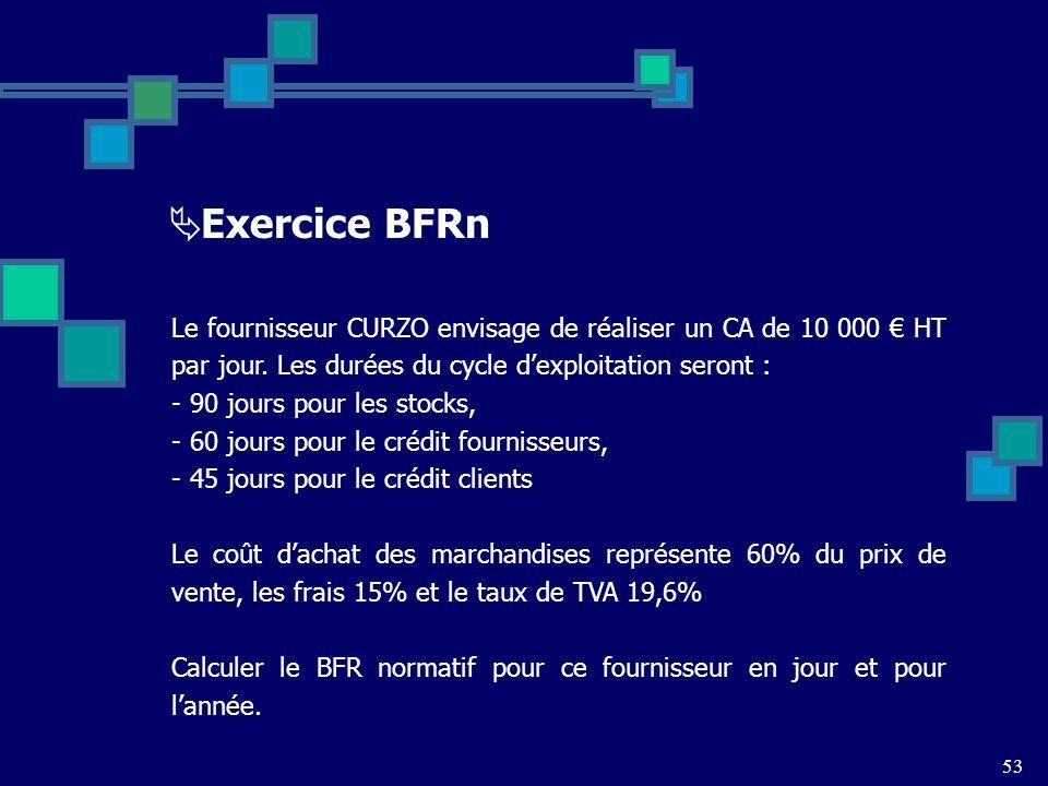 53 Exercice BFRn Le fournisseur CURZO envisage de réaliser un CA de 10 000 HT par jour.