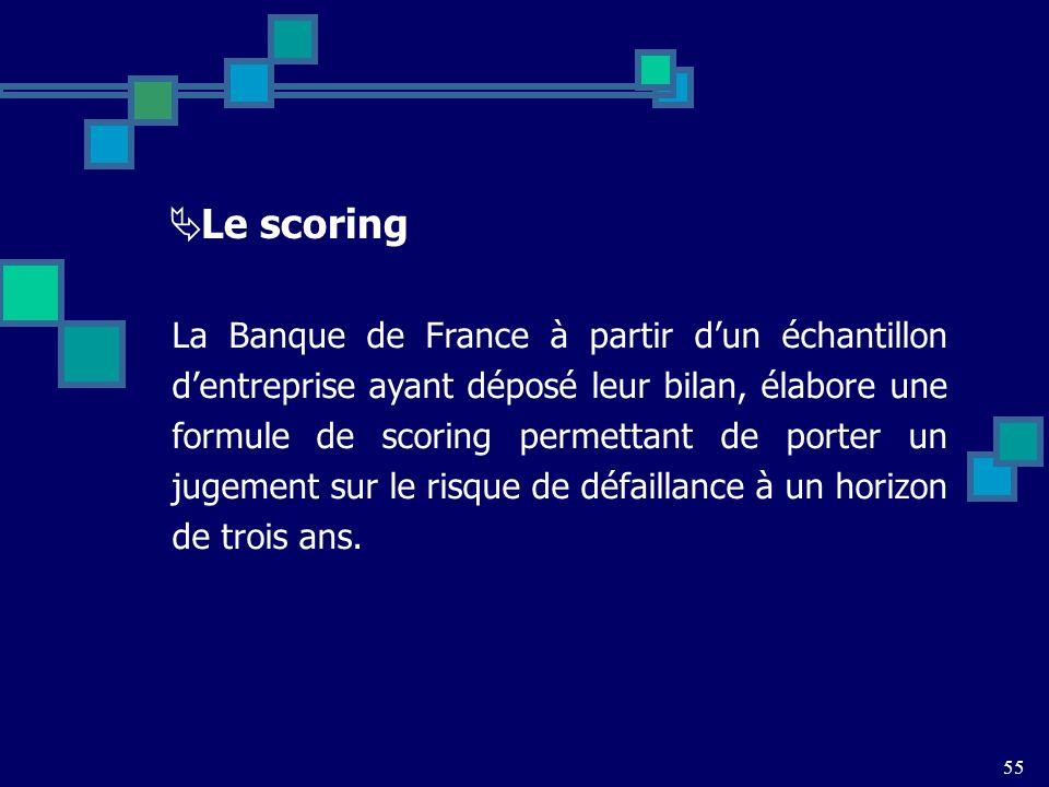 55 Le scoring La Banque de France à partir dun échantillon dentreprise ayant déposé leur bilan, élabore une formule de scoring permettant de porter un jugement sur le risque de défaillance à un horizon de trois ans.