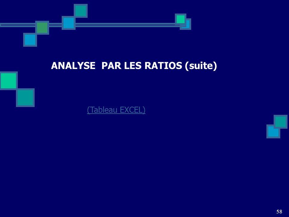 58 ANALYSE PAR LES RATIOS (suite) (Tableau EXCEL)