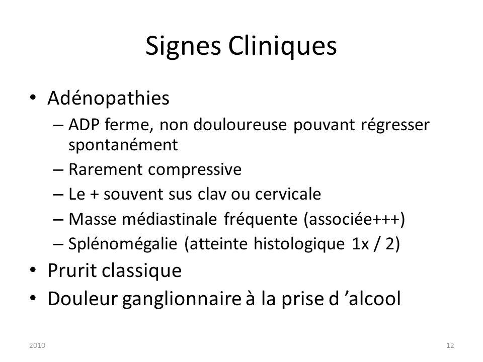 201012 Signes Cliniques Adénopathies – ADP ferme, non douloureuse pouvant régresser spontanément – Rarement compressive – Le + souvent sus clav ou cer