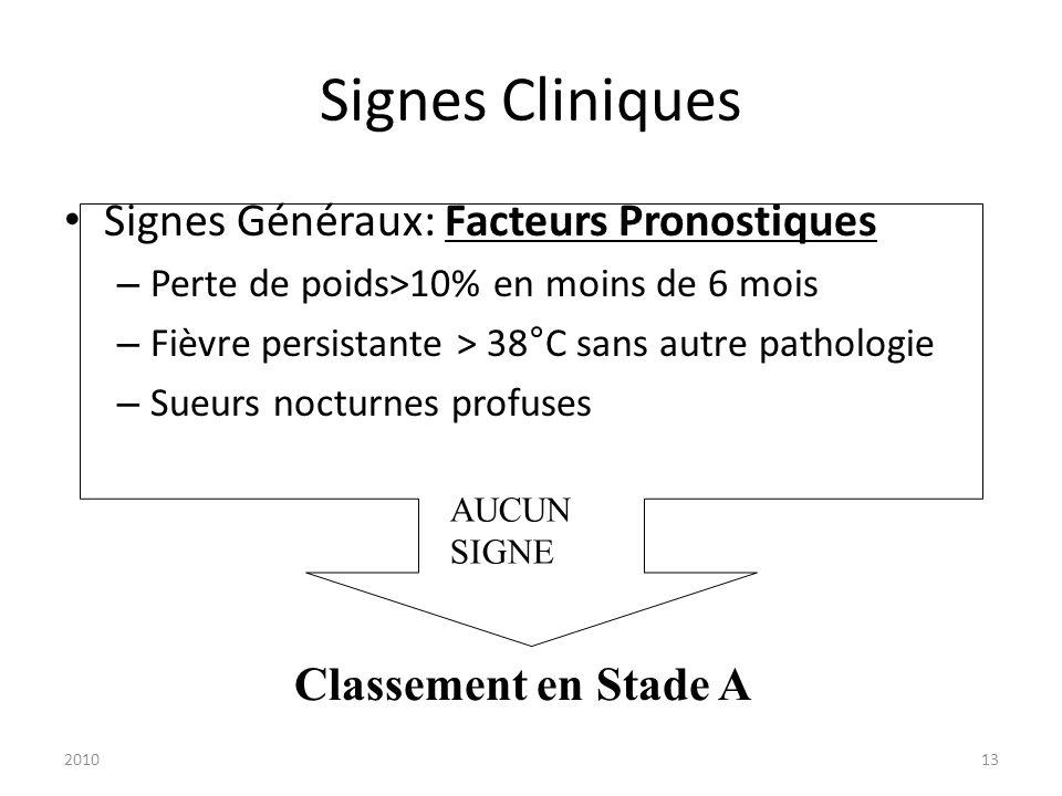 201013 Signes Cliniques Signes Généraux: Facteurs Pronostiques – Perte de poids>10% en moins de 6 mois – Fièvre persistante > 38°C sans autre patholog
