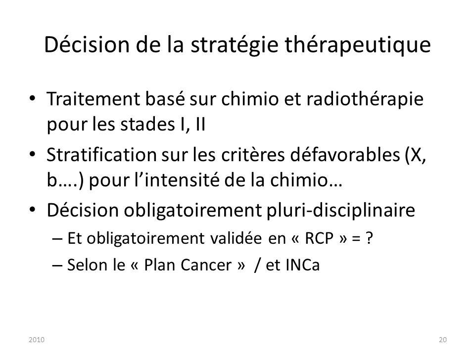 201020 Décision de la stratégie thérapeutique Traitement basé sur chimio et radiothérapie pour les stades I, II Stratification sur les critères défavo