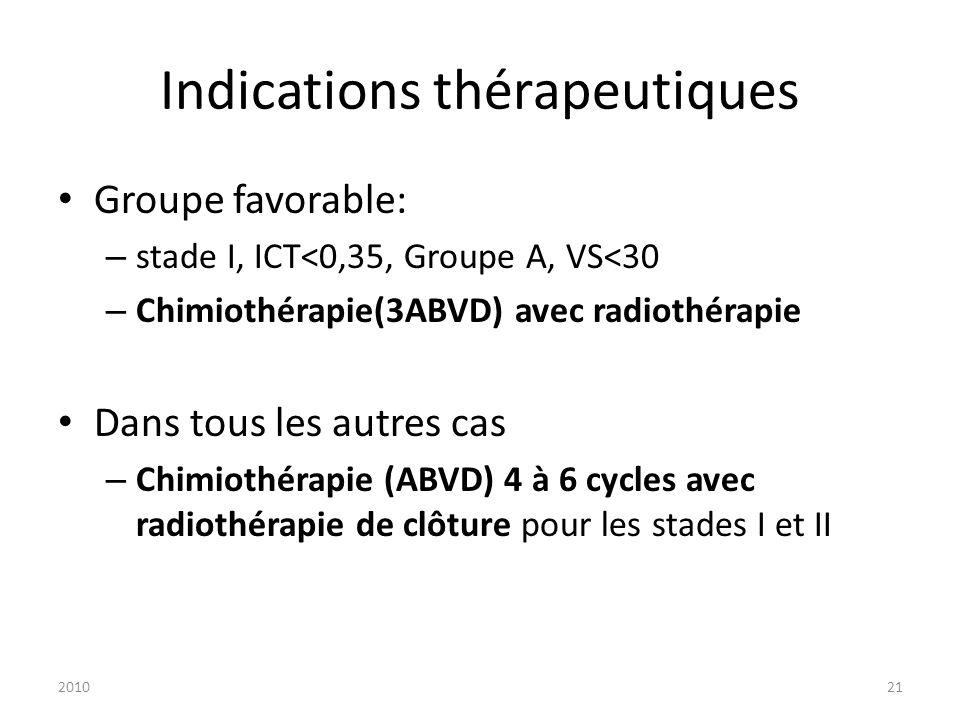 201021 Indications thérapeutiques Groupe favorable: – stade I, ICT<0,35, Groupe A, VS<30 – Chimiothérapie(3ABVD) avec radiothérapie Dans tous les autr