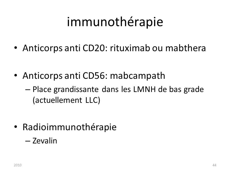 201044 immunothérapie Anticorps anti CD20: rituximab ou mabthera Anticorps anti CD56: mabcampath – Place grandissante dans les LMNH de bas grade (actu