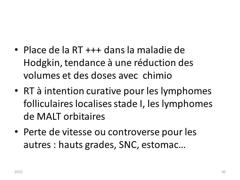 201045 Place de la RT +++ dans la maladie de Hodgkin, tendance à une réduction des volumes et des doses avec chimio RT à intention curative pour les l