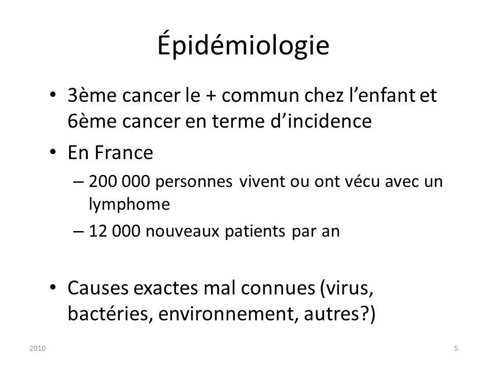 20105 Épidémiologie 3ème cancer le + commun chez lenfant et 6ème cancer en terme dincidence En France – 200 000 personnes vivent ou ont vécu avec un l