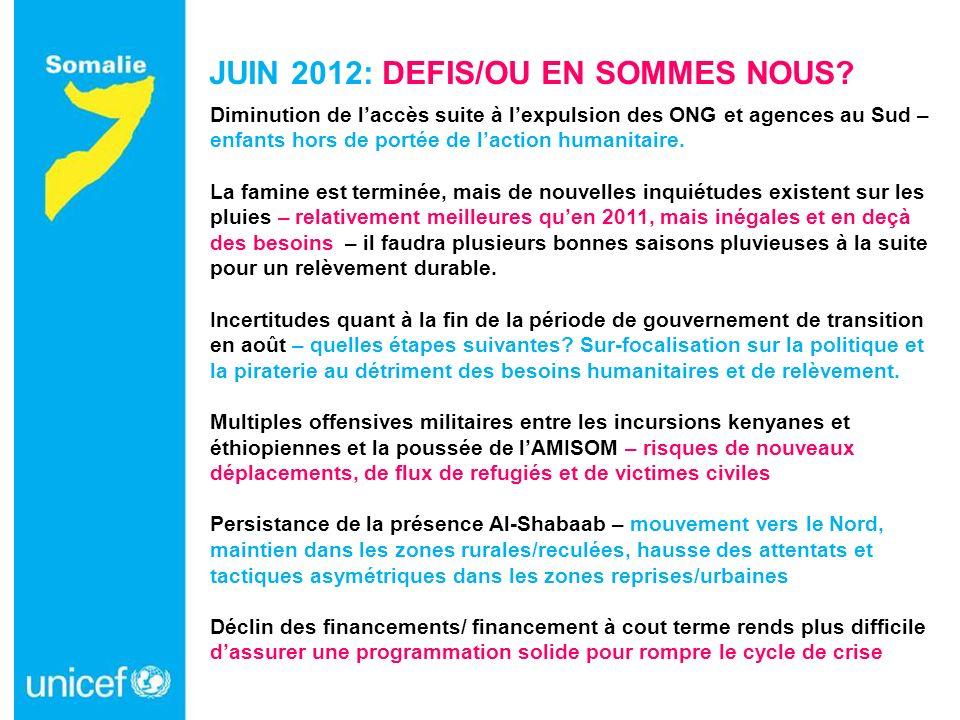 JUIN 2012: DEFIS/OU EN SOMMES NOUS? Diminution de laccès suite à lexpulsion des ONG et agences au Sud – enfants hors de portée de laction humanitaire.