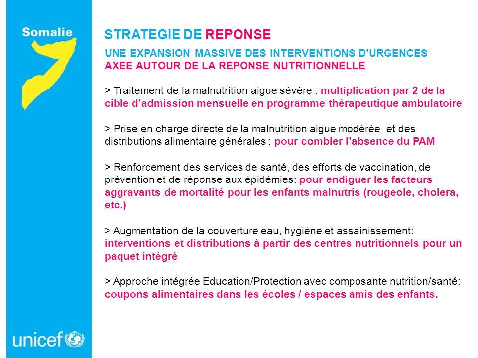STRATEGIE DE REPONSE UNE EXPANSION MASSIVE DES INTERVENTIONS DURGENCES AXEE AUTOUR DE LA REPONSE NUTRITIONNELLE > Traitement de la malnutrition aigue