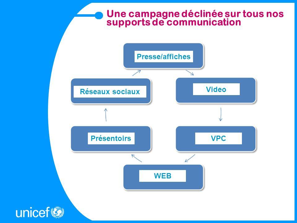 Une campagne déclinée sur tous nos supports de communication Presse/affiches Video VPC WEB Présentoirs Réseaux sociaux