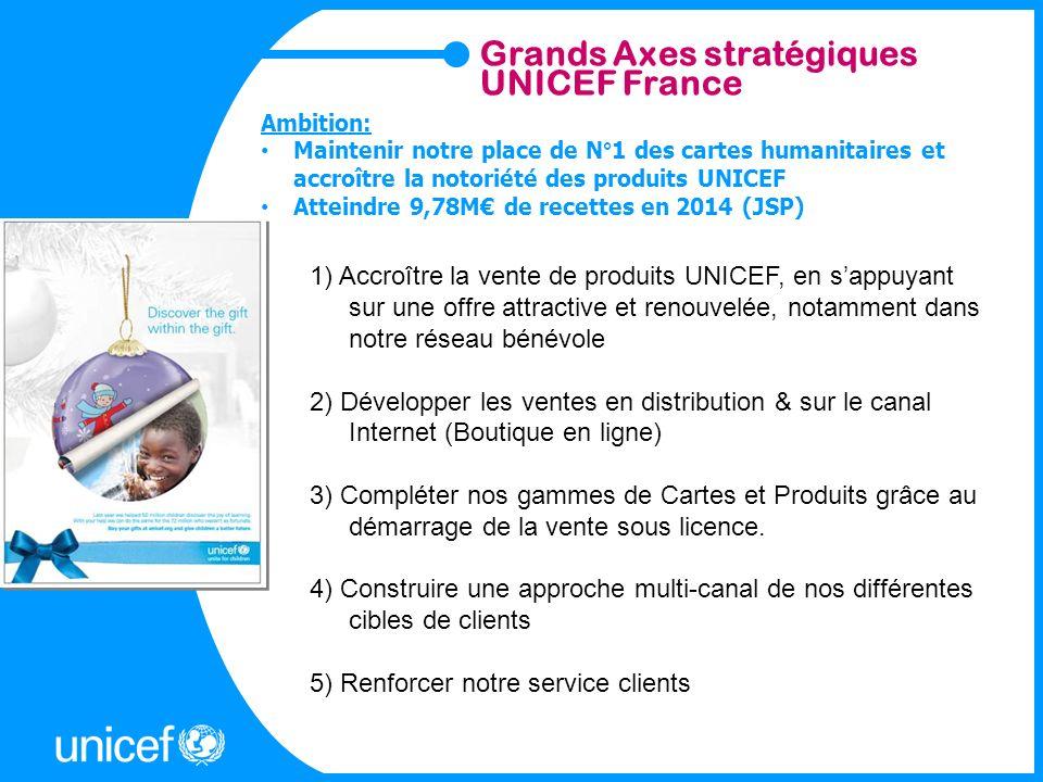 Grands Axes stratégiques UNICEF France Ambition: Maintenir notre place de N°1 des cartes humanitaires et accroître la notoriété des produits UNICEF At