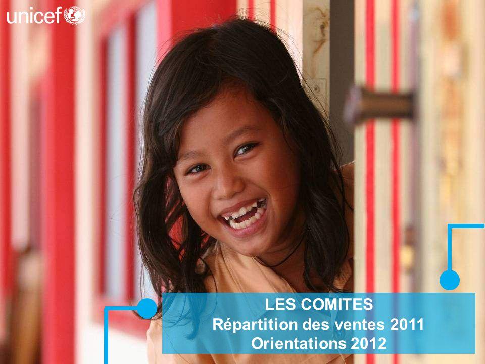 LES COMITES Répartition des ventes 2011 Orientations 2012