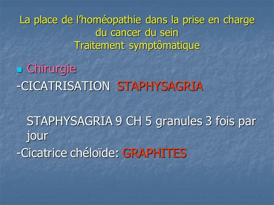 La place de lhoméopathie dans la prise en charge du cancer du sein Traitement symptômatique Chirurgie Chirurgie -CICATRISATION STAPHYSAGRIA STAPHYSAGR