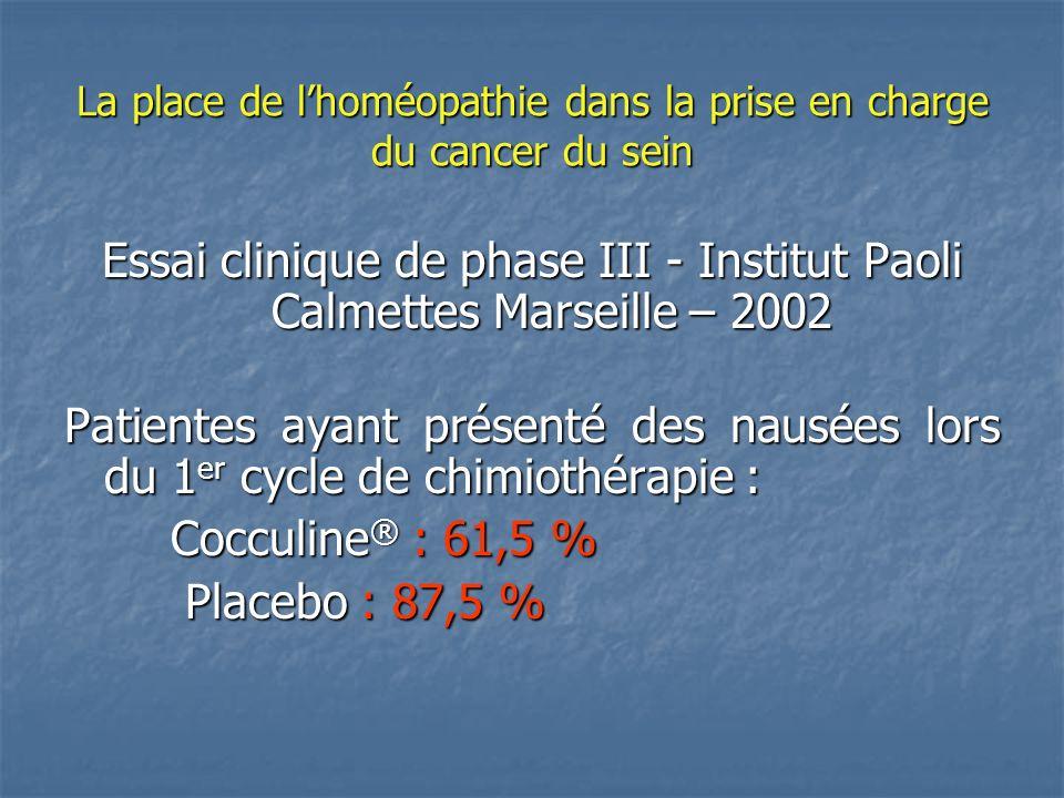 La place de lhoméopathie dans la prise en charge du cancer du sein Traitement symptômatique Chimiothérapie Chimiothérapie Nausées, impression de mauvaise digestion Nausées, impression de mauvaise digestion NUX VOMICA 9 CH: 5 granules plusieurs fois par jour Nausées par angoisse Nausées par angoisse IGNATIA 9 CH: 5 granules toutes les 15 minutes Nausées par trac danticipation Nausées par trac danticipation GELSEMIUM 9 CH: une dose avant la perfusion