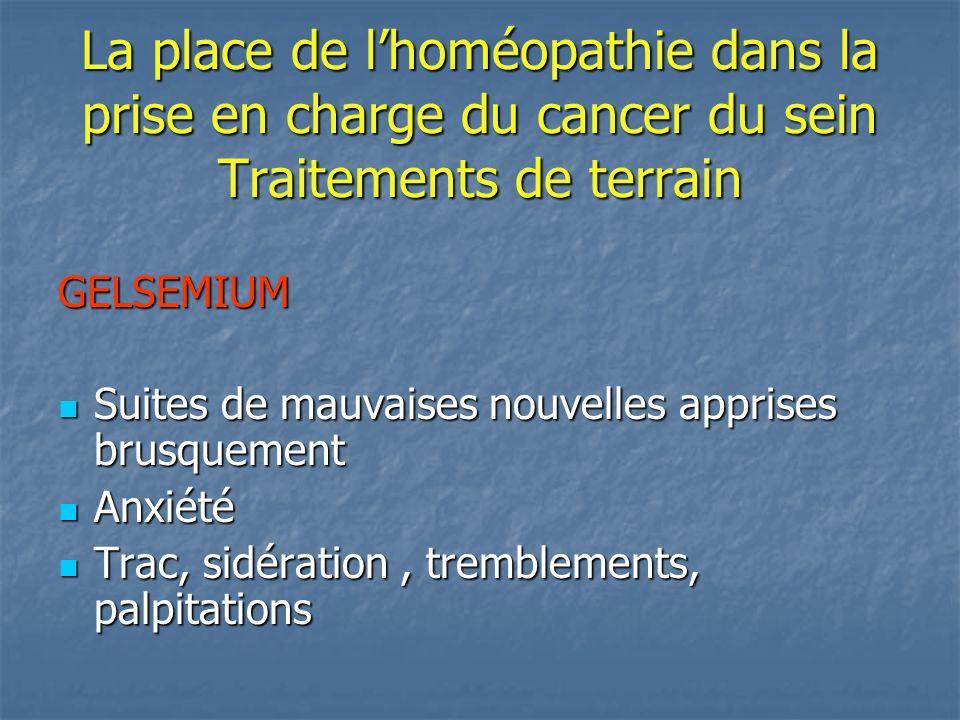 La place de lhoméopathie dans la prise en charge du cancer du sein Traitements de terrain PHOSPHORICUM ACIDUM Indifférence générale, désintérêt Indifférence générale, désintérêt Perte de mémoire Perte de mémoire Oublis des traitements, des rendez-vous Oublis des traitements, des rendez-vous