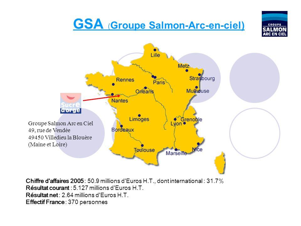 Chiffre d affaires 2005 : 50.9 millions d Euros H.T., dont international : 31.7% Résultat courant : 5.127 millions d Euros H.T.